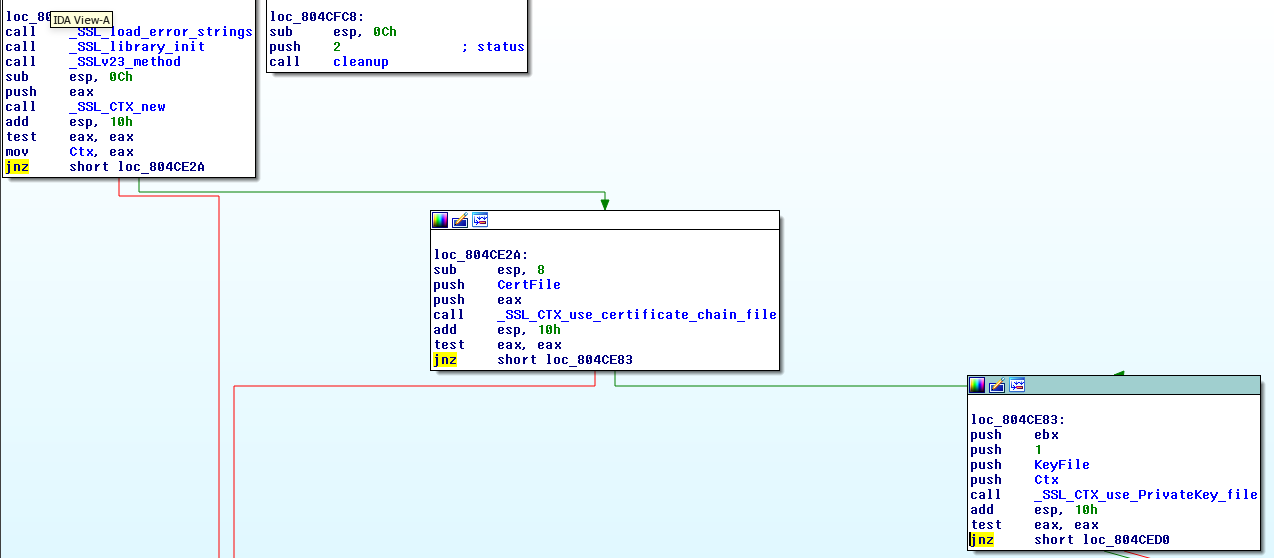 IDA-SSL